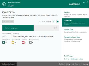 Kaspersky Antivirus Activator