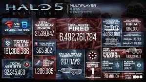 Halo 5 Guardians Hack 7